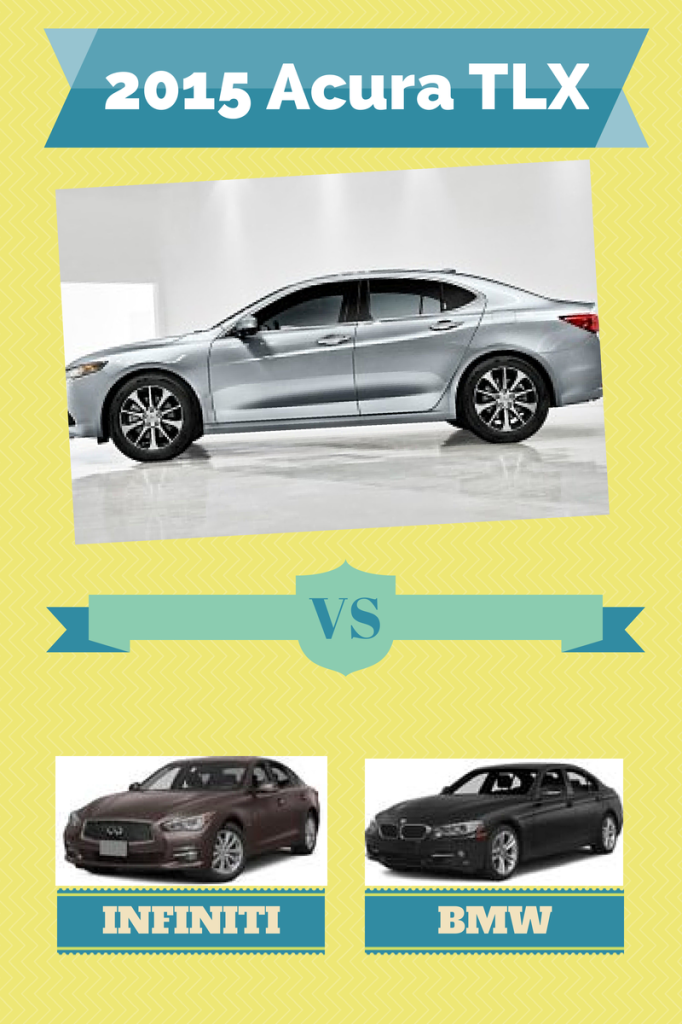 Acura TLX vs Competition