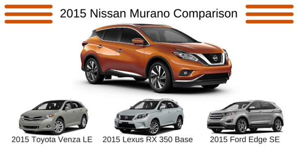 2015 Nissan Murano competition