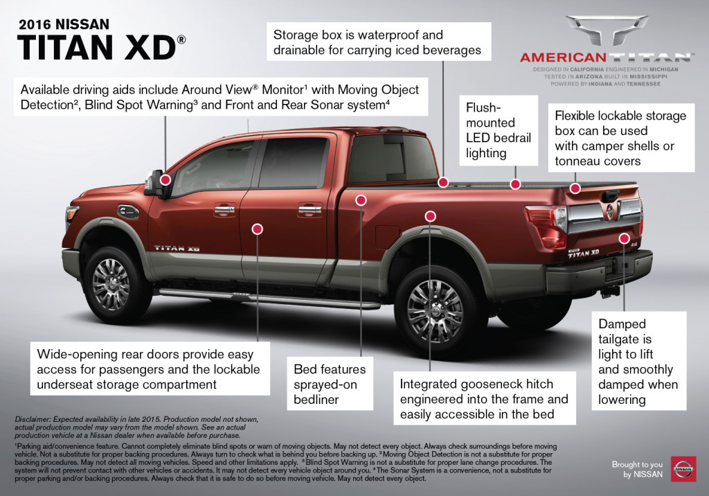 2016 Nissan Titan XD Infographic - Back