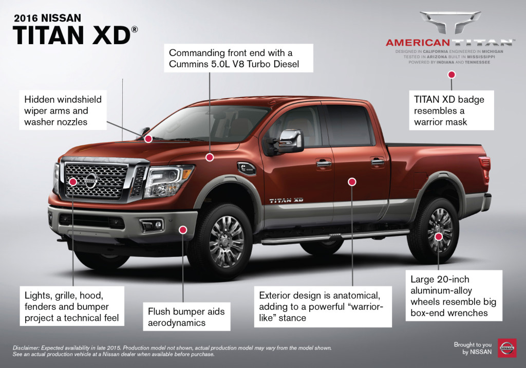 2016 Nissan Titan XD Infographic - Front
